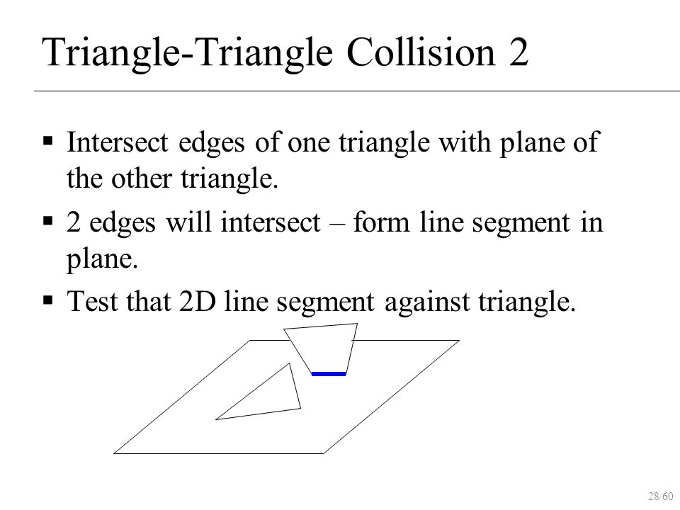 28/60 Triangle-Triangle Collision 2  Intersect edges of one triangle with plane of the other triangle.  2 edges will intersect – form line segment i