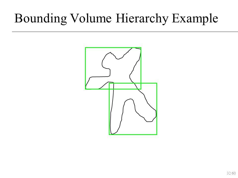 32/60 Bounding Volume Hierarchy Example