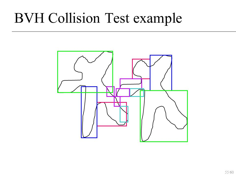 55/60 BVH Collision Test example