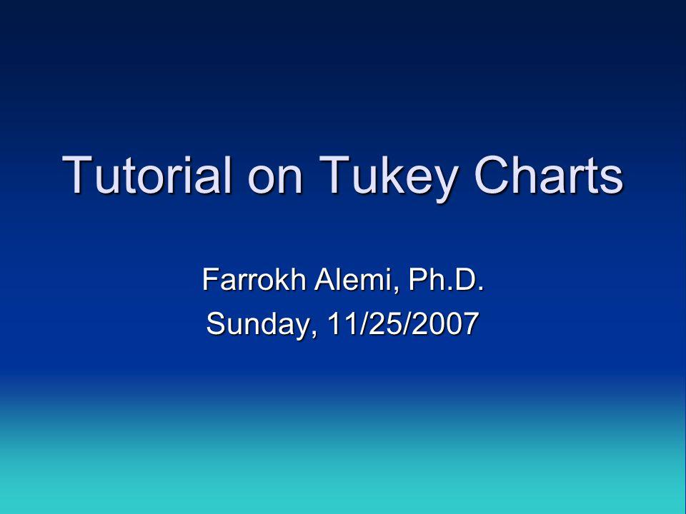 Tutorial on Tukey Charts Farrokh Alemi, Ph.D. Sunday, 11/25/2007
