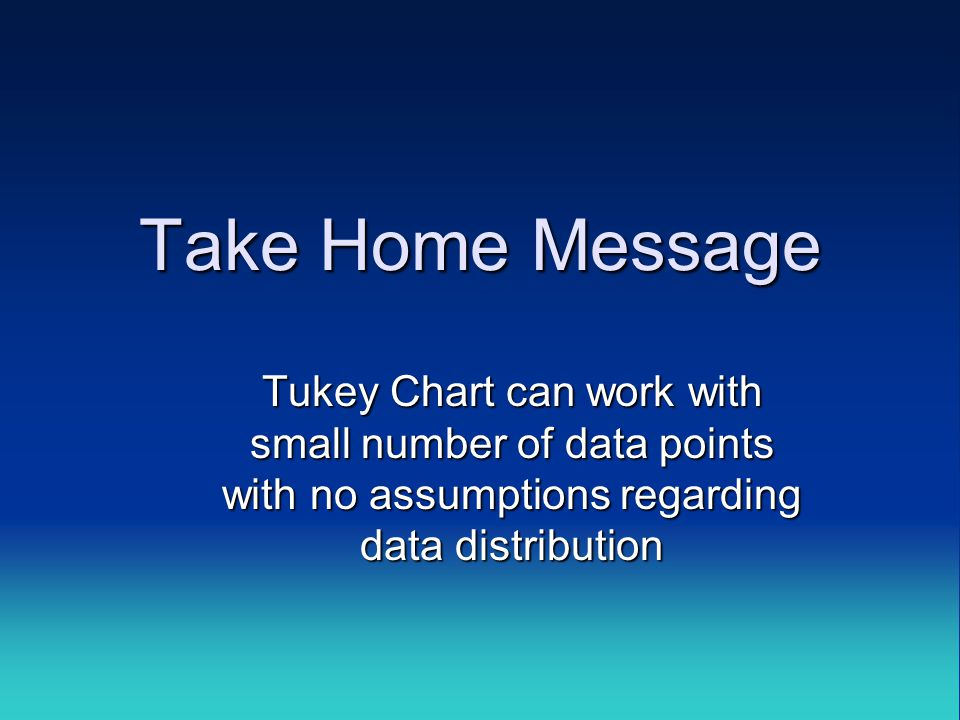 Take Home Message Tukey Chart can work with small number of data points with no assumptions regarding data distribution