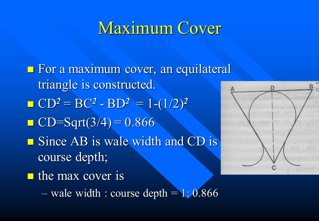 Maximum Cover Factor