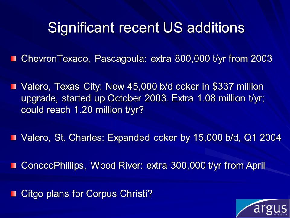 Factors against new coker investment Cokers are expensive propositions - $400mn for 50,000 b/d.