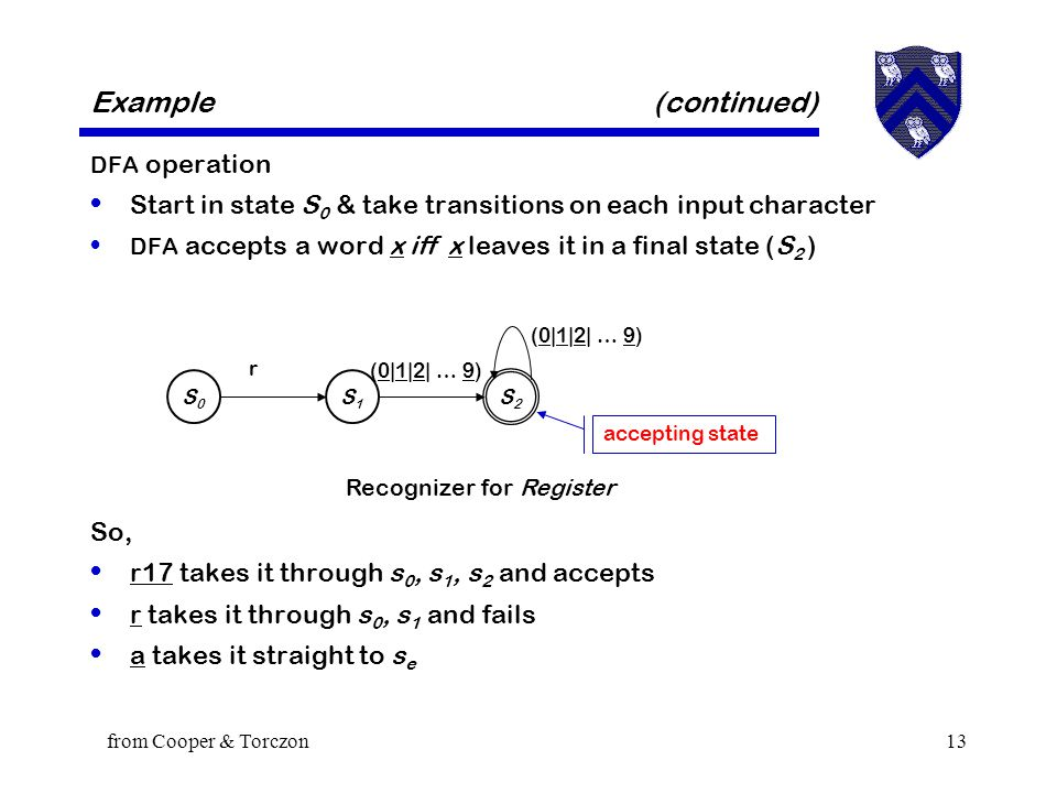 from Cooper & Torczon13 DFA operation Start in state S 0 & take transitions on each input character DFA accepts a word x iff x leaves it in a final state (S 2 ) So, r17 takes it through s 0, s 1, s 2 and accepts r takes it through s 0, s 1 and fails a takes it straight to s e Example (continued) S0S0 S2S2 S1S1 r (0|1|2| … 9) accepting state (0|1|2| … 9) Recognizer for Register