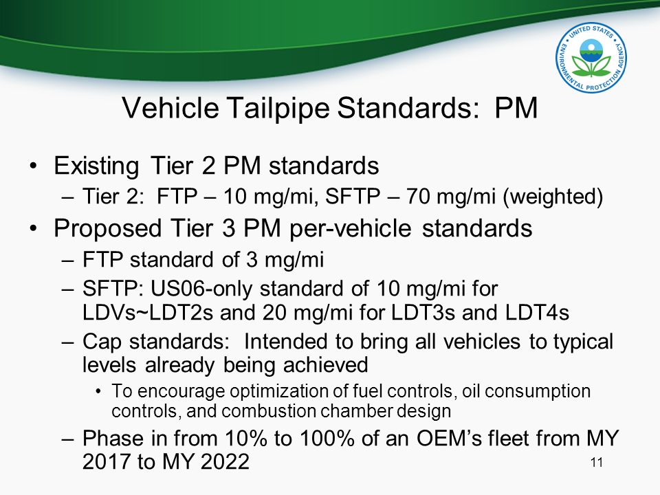 Vehicle Tailpipe Standards: PM Existing Tier 2 PM standards –Tier 2: FTP – 10 mg/mi, SFTP – 70 mg/mi (weighted) Proposed Tier 3 PM per-vehicle standar