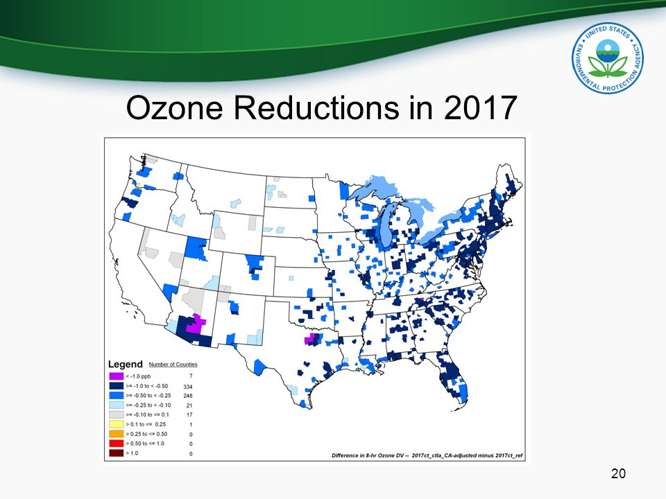 Ozone Reductions in 2017 20