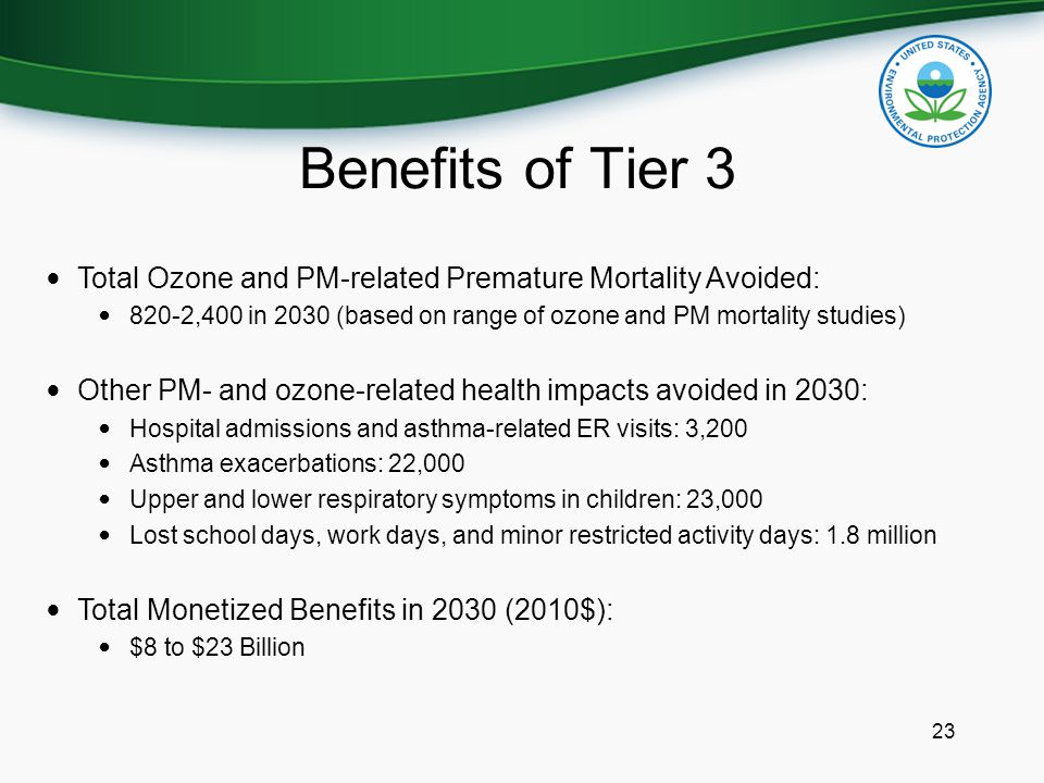 Benefits of Tier 3 23 Total Ozone and PM-related Premature Mortality Avoided: 820-2,400 in 2030 (based on range of ozone and PM mortality studies) Oth