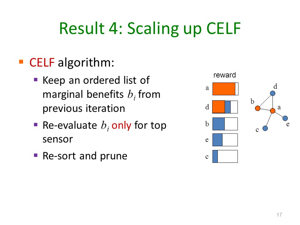 Result 4: Scaling up CELF  CELF algorithm:  Keep an ordered list of marginal benefits b i from previous iteration  Re-evaluate b i only for top sensor  Re-sort and prune 17 a c a b c d d b reward e e