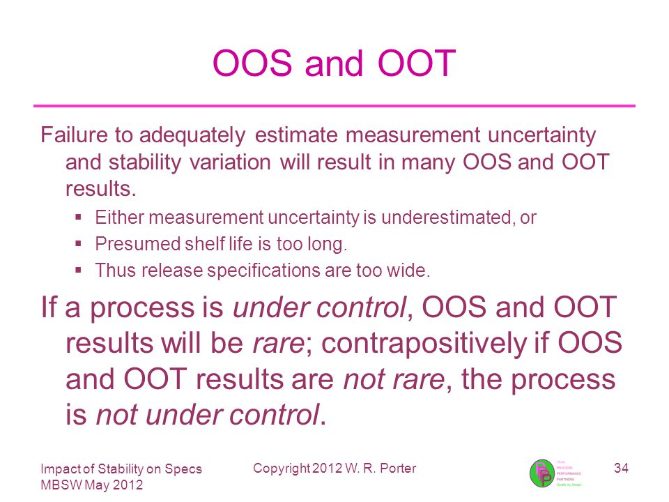 Impact of Stability on Specs MBSW May 2012 OOS and OOT Failure to adequately estimate measurement uncertainty and stability variation will result in many OOS and OOT results.