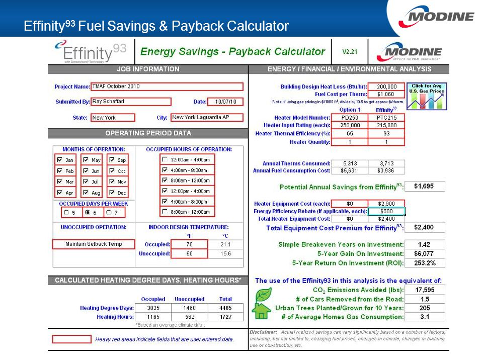 Effinity 93 Fuel Savings & Payback Calculator