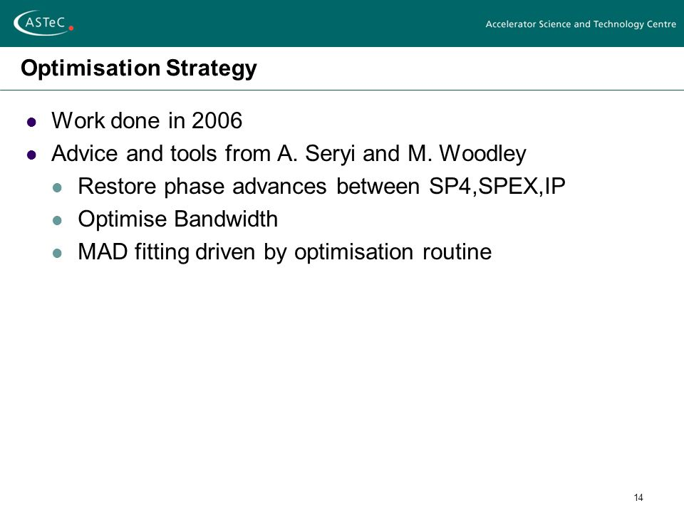 14 Optimisation Strategy Work done in 2006 Advice and tools from A.