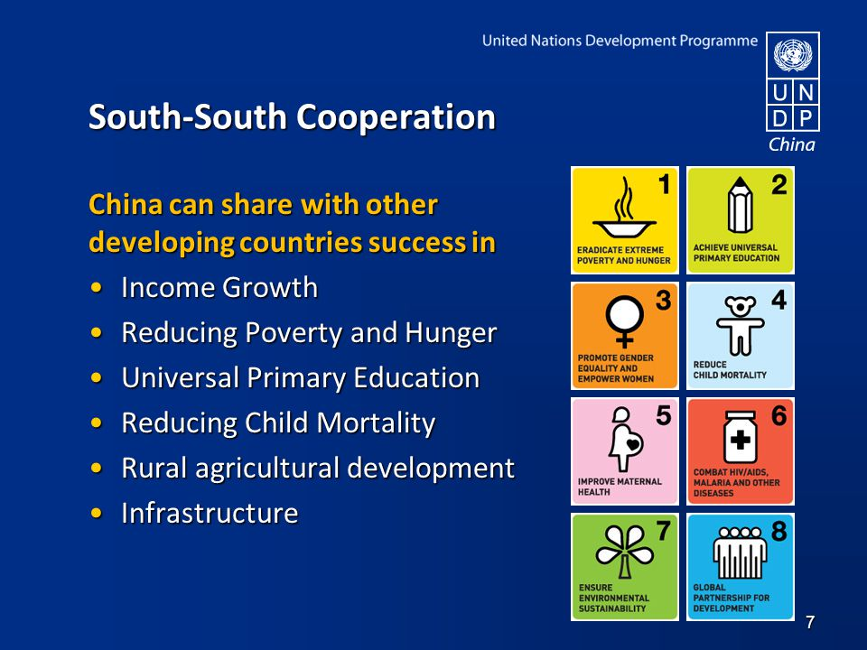 South-South Cooperation China can share with other developing countries success in Income GrowthIncome Growth Reducing Poverty and HungerReducing Pove