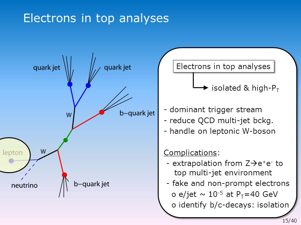 Electrons in top analyses isolated & high-P T - dominant trigger stream - reduce QCD multi-jet bckg.