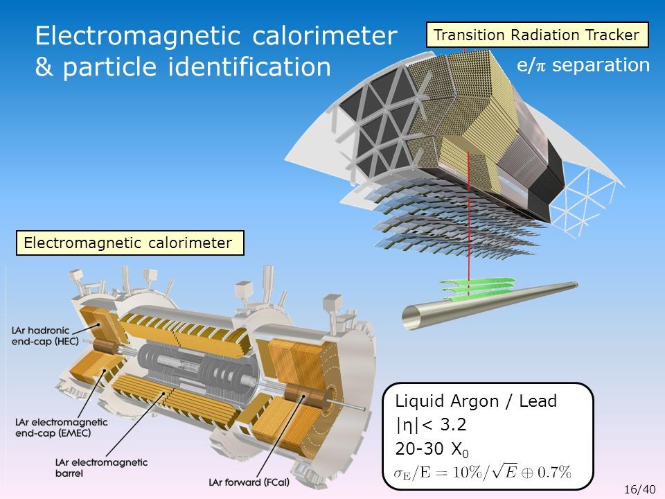 Electromagnetic calorimeter & particle identification Transition Radiation Tracker Electromagnetic calorimeter e/ π separation Liquid Argon / Lead |η|< 3.2 20-30 X 0 16/40