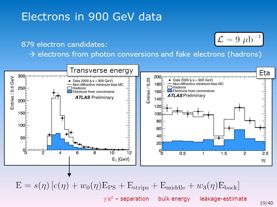879 electron candidates:  electrons from photon conversions and fake electrons (hadrons) Electrons in 900 GeV data Eta Transverse energy γ/π 0 – separation bulk energy leakage-estimate 19/40