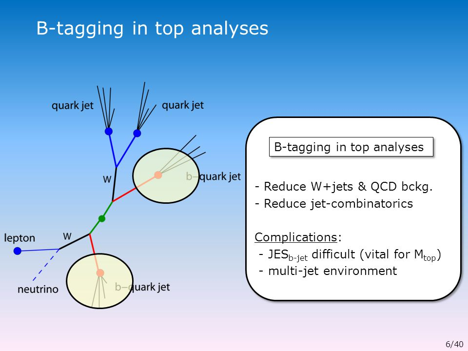 B-tagging in top analyses - Reduce W+jets & QCD bckg.