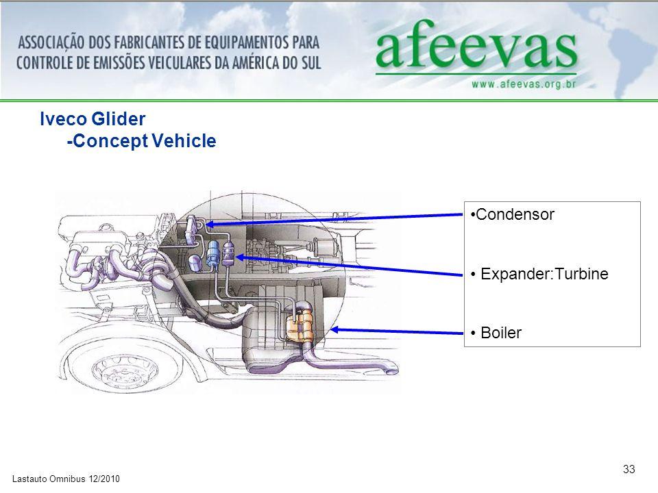 33 Iveco Glider -Concept Vehicle Condensor Expander:Turbine Boiler Lastauto Omnibus 12/2010