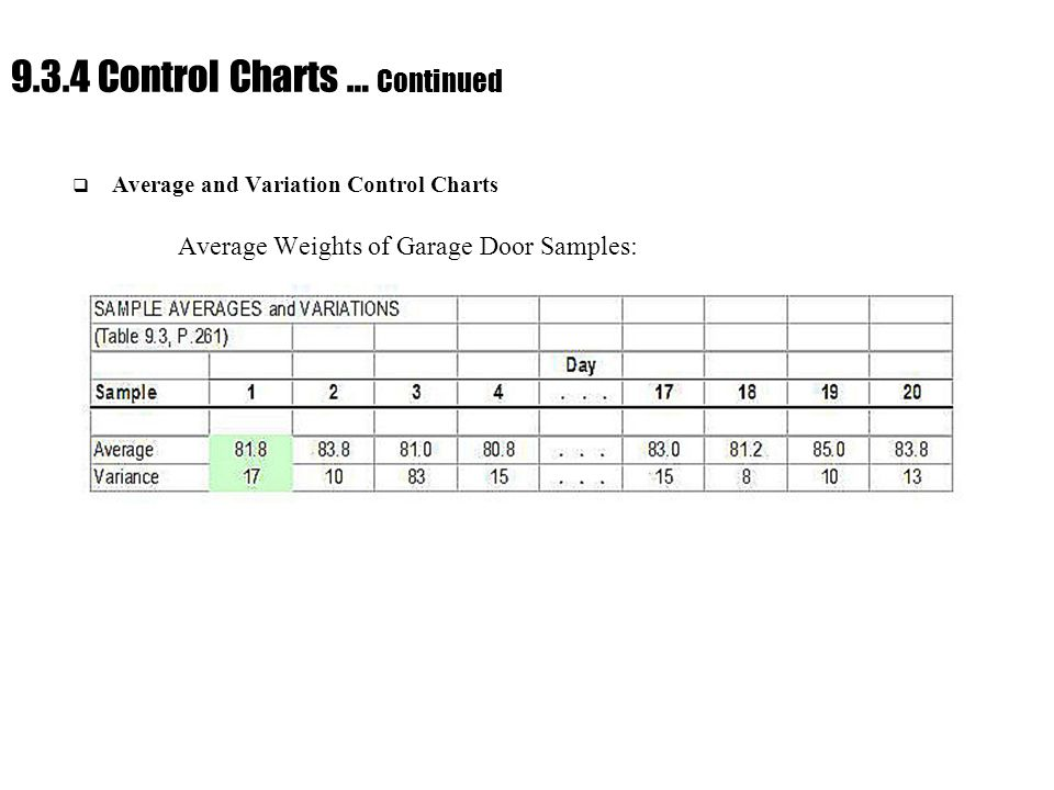 Ch. 9 : Managing Flow Variability 9.3.4 Control Charts … Continued  Average and Variation Control Charts Average Weights of Garage Door Samples: