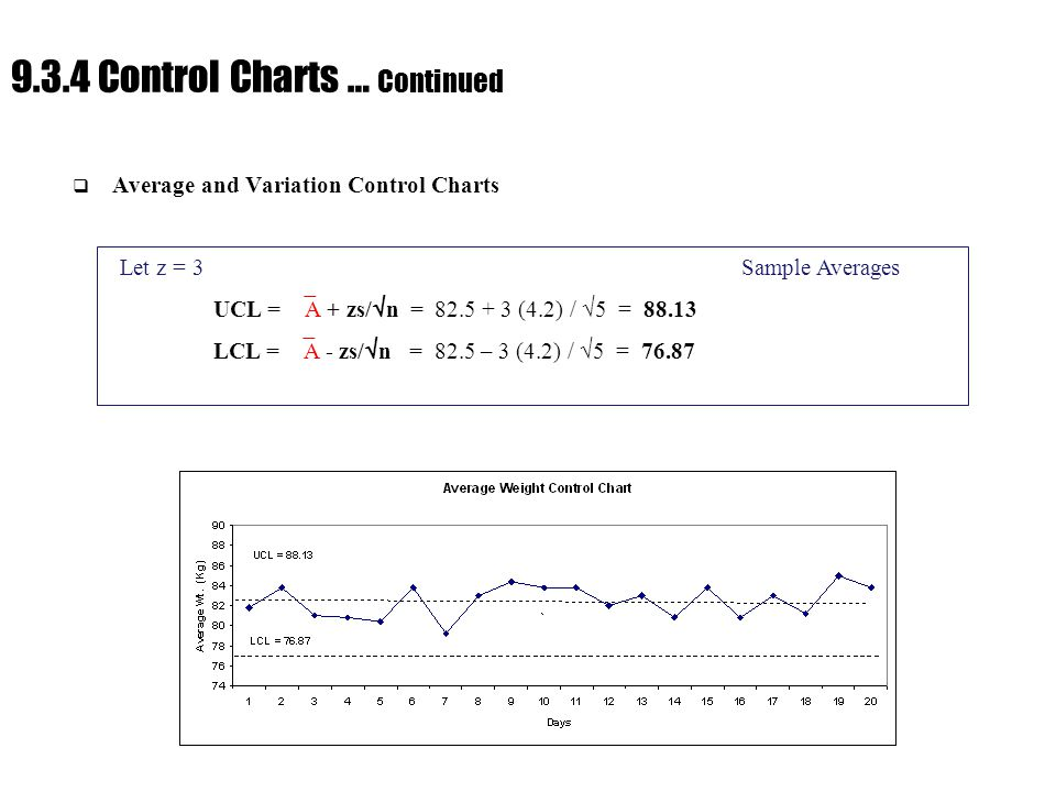 Ch. 9 : Managing Flow Variability 9.3.4 Control Charts … Continued  Average and Variation Control Charts Let z = 3Sample Averages UCL =  A + zs/  n