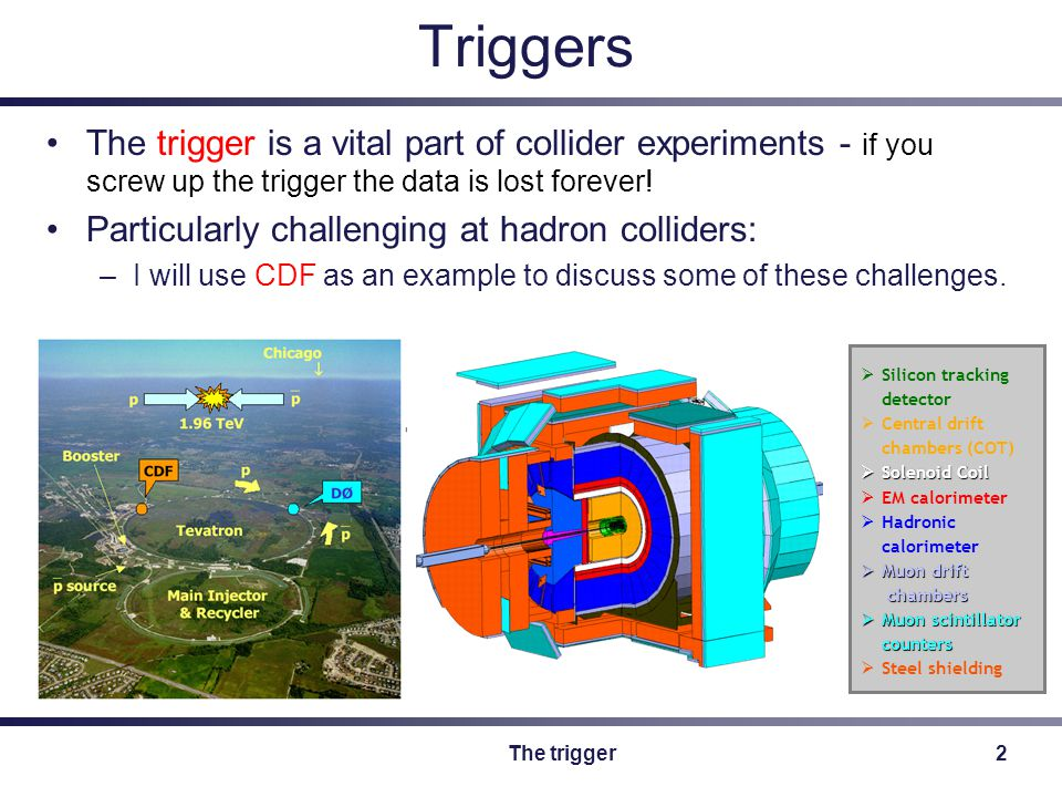 The trigger13 Triggering on rare events : Higgs searches at CDF CDF and D0 are in with a fighting chance of discovering the SM Higgs.
