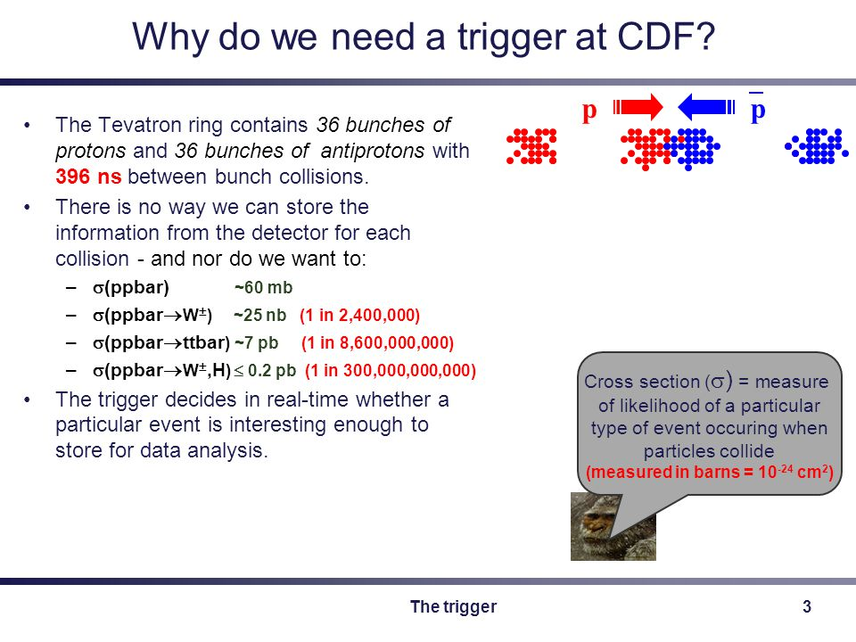 The trigger3 Why do we need a trigger at CDF.