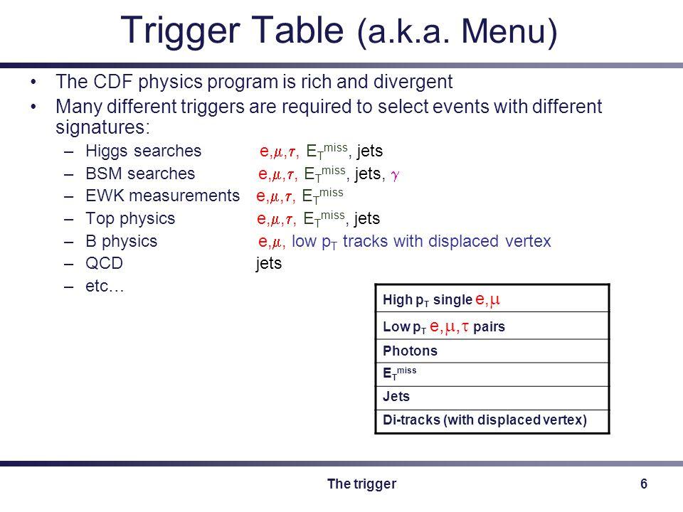 The trigger27 Back-up slides