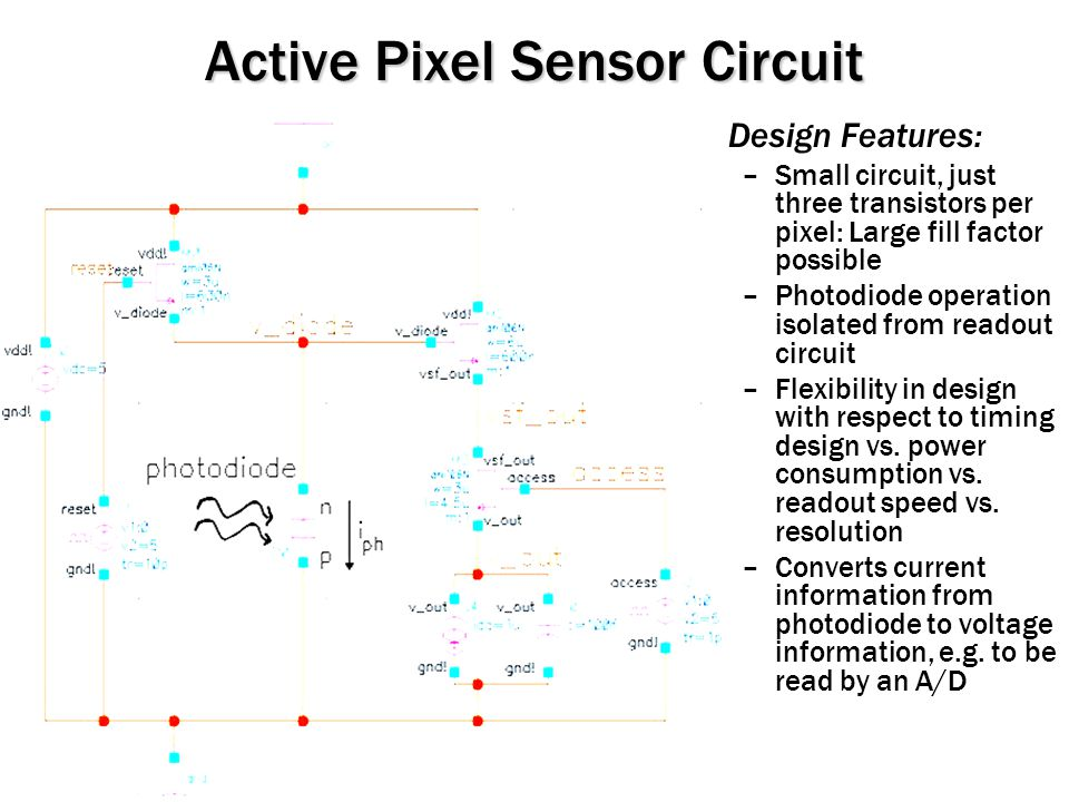 Active Pixel Sensor Circuit Design issues: –Transistor sizes should be as small as possible for the maximum photodiode/pixel ratio ( fill factor ) –Transistor sizes should be chosen carefully for enough current, SF gain, and isolation of SF output from the pixel output –Higher bias current: readout needs to be a smaller time after access is pulsed; timing gets tighter, reset period can be set smaller –Larger reset period: Better resolution, tighter readout timing required