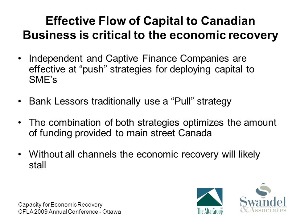 Capacity for Economic Recovery CFLA 2009 Annual Conference - Ottawa Lost Funding Capacity General Policy Change Bank Lines ReducedOperating Credit Lines reviewed and reduced to average historical usage Bank Term Debt Facilities Reduced Historical Available Credit Reduced or cancelled.