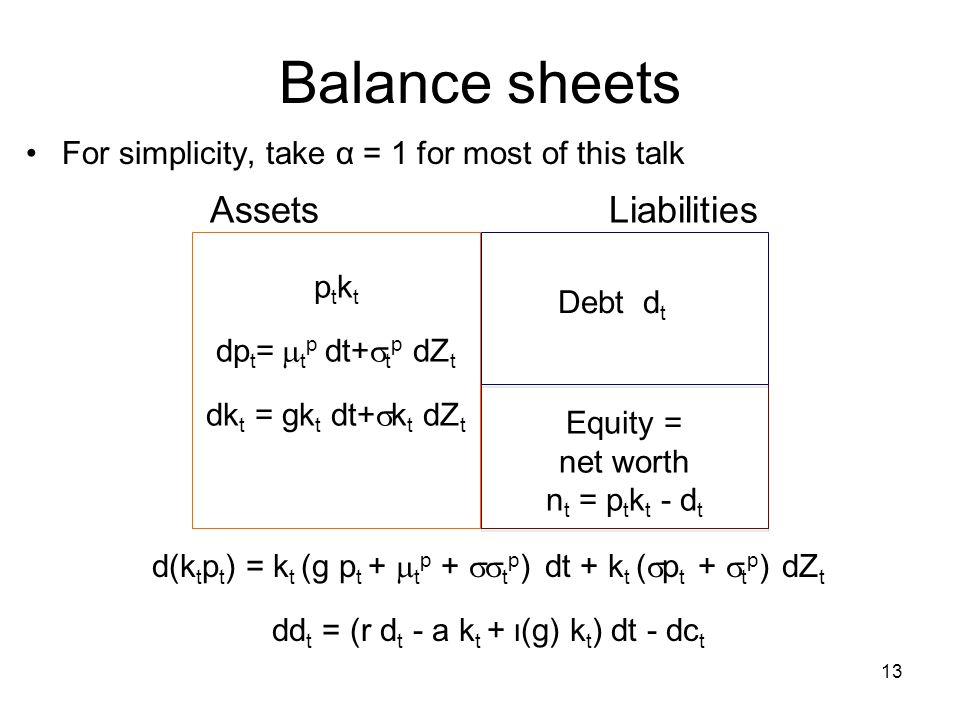 Balance sheets 13 Assets Liabilities Equity = net worth n t = p t k t - d t Debt d t p t k t dp t =  t p dt+  t p dZ t dk t = gk t dt+  k t dZ t d(