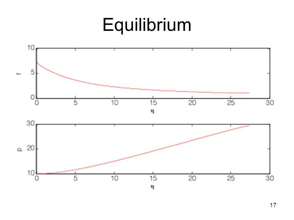 Equilibrium 17