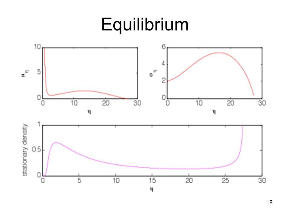 Equilibrium 18
