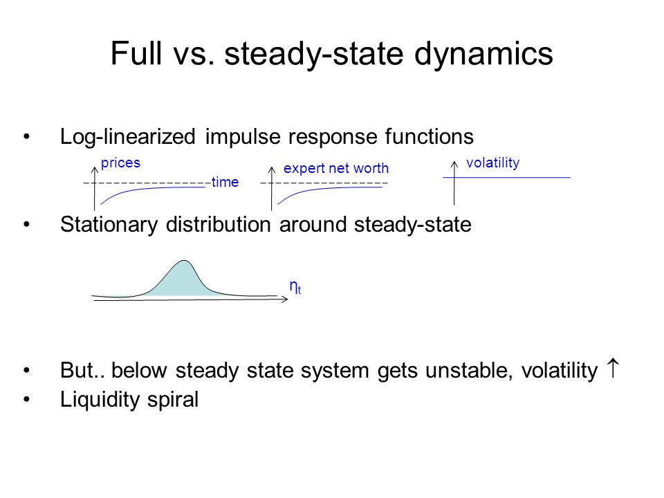 Full vs. steady-state dynamics Log-linearized impulse response functions Stationary distribution around steady-state But.. below steady state system g