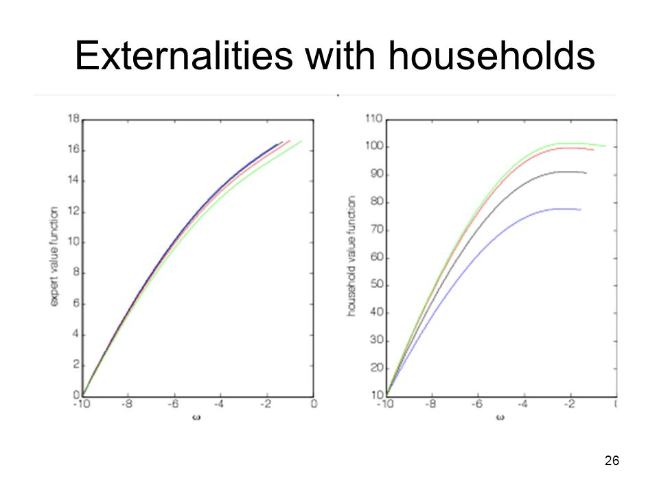 Externalities with households 26