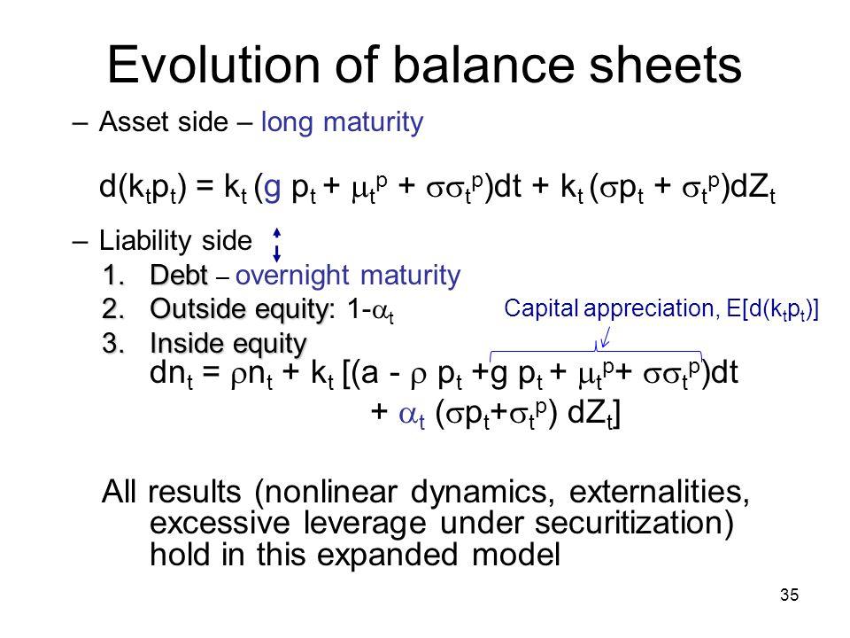 Evolution of balance sheets –Asset side – long maturity d(k t p t ) = k t (g p t +  t p +  t p )dt + k t (  p t +  t p )dZ t –Liability side 1.De