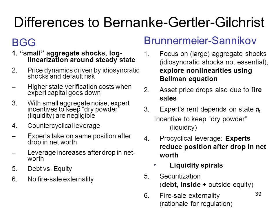 """Differences to Bernanke-Gertler-Gilchrist BGG 1. """"small"""" aggregate shocks, log- linearization around steady state 2.Price dynamics driven by idiosyncr"""