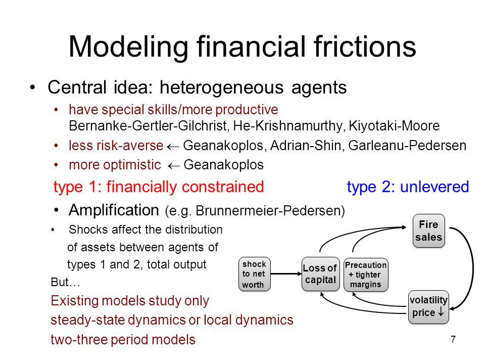Modeling financial frictions Central idea: heterogeneous agents have special skills/more productive Bernanke-Gertler-Gilchrist, He-Krishnamurthy, Kiyo