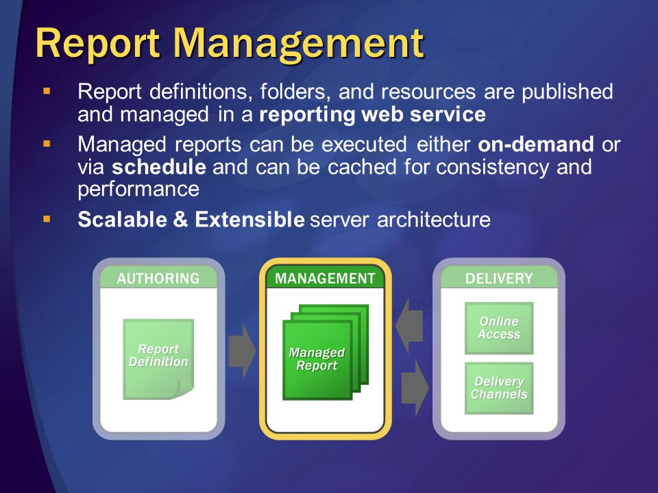 Report Builder A new ad-hoc report design tool for Reporting Services Targeted at business users who want to find and share answers to interesting questions Driven from a business model of the data so users do not need to understand the underlying data structures Fully integrated with Reporting Services and delivered in SQL Server 2005