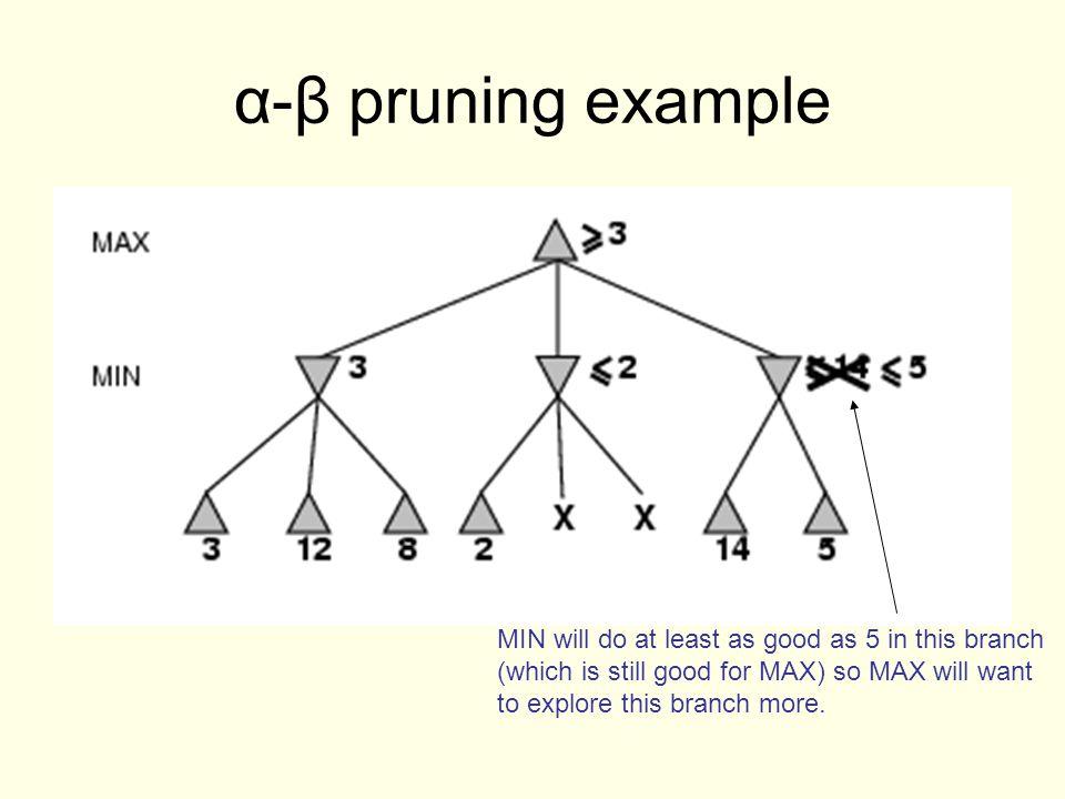 α-β pruning example MIN will do at least as good as 5 in this branch (which is still good for MAX) so MAX will want to explore this branch more.