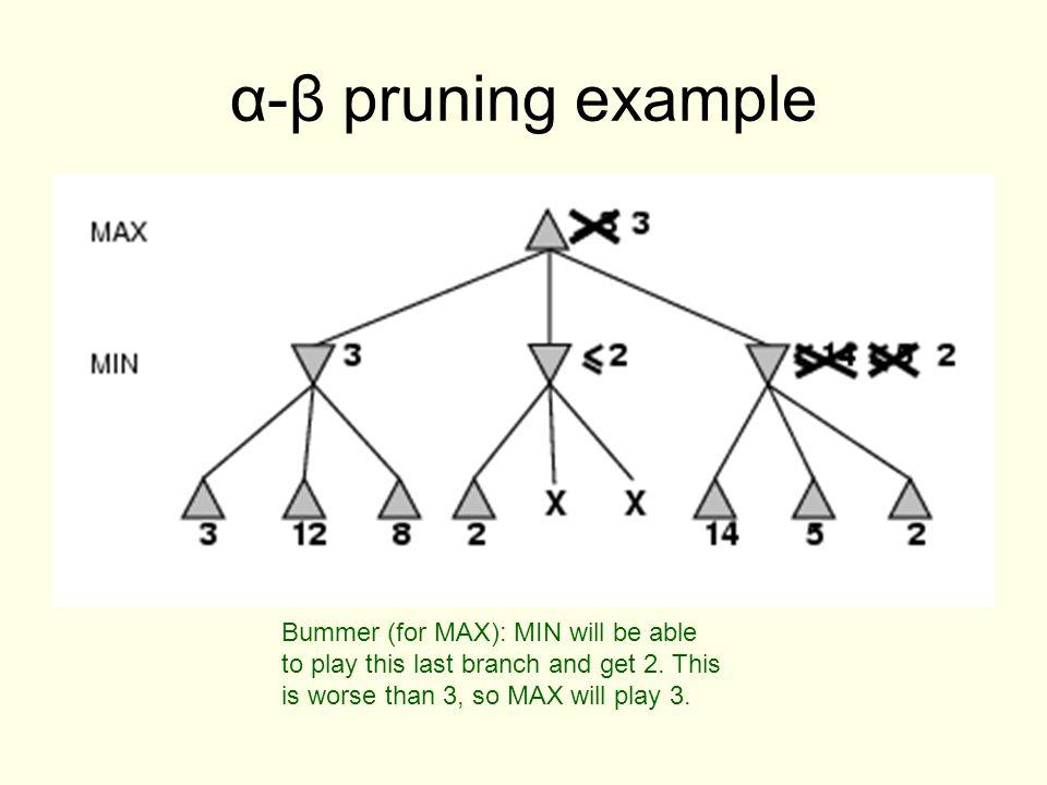 α-β pruning example Bummer (for MAX): MIN will be able to play this last branch and get 2.