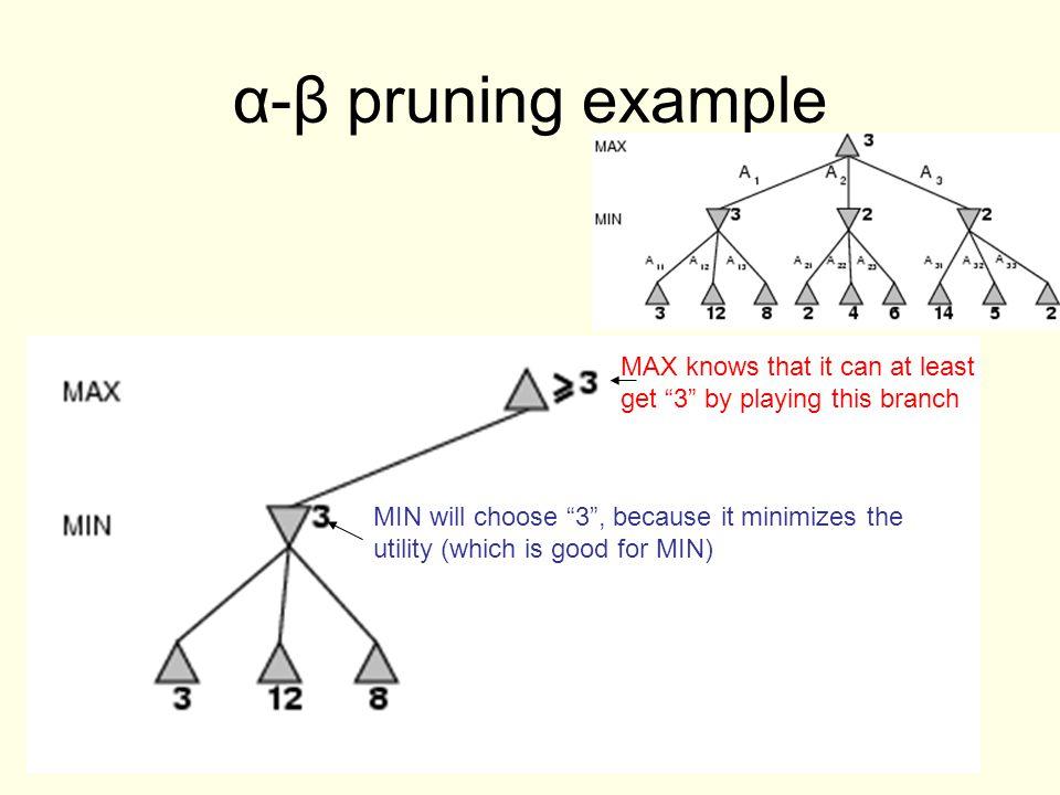 α-β pruning example MAX knows that it can at least get 3 by playing this branch MIN will choose 3 , because it minimizes the utility (which is good for MIN)
