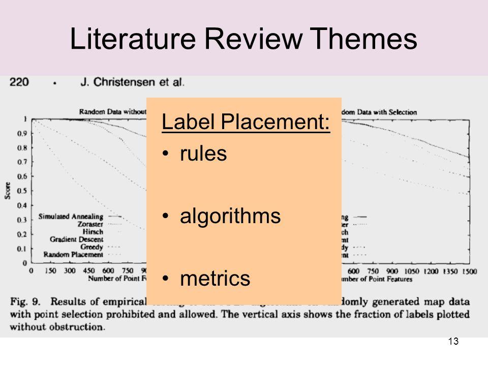 13 Literature Review Themes Label Placement: rules algorithms metrics