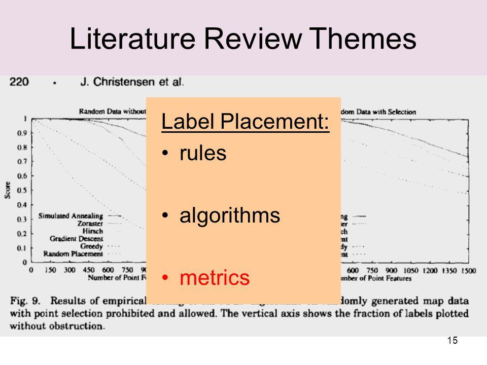 15 Literature Review Themes Label Placement: rules algorithms metrics