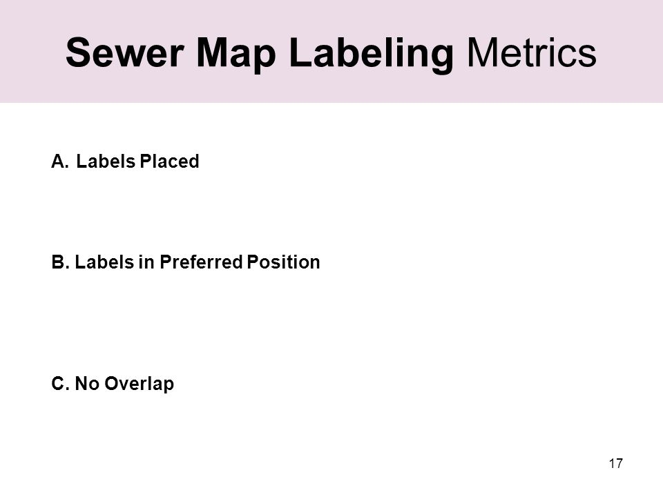 17 Sewer Map Labeling Metrics A.Labels Placed C. No Overlap B. Labels in Preferred Position