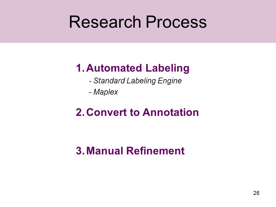 26 Research Process 1.Automated Labeling - Standard Labeling Engine - Maplex 2.Convert to Annotation 3.Manual Refinement