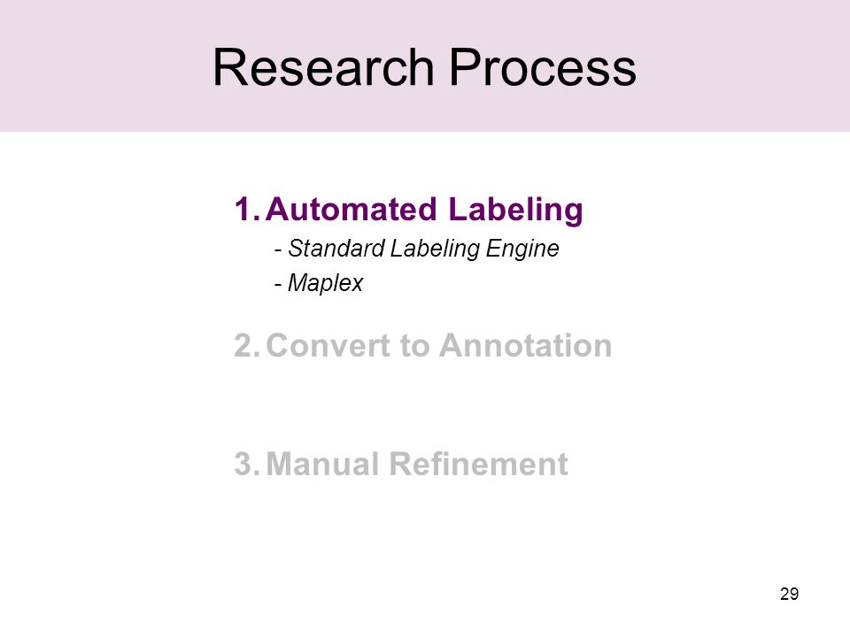 29 Research Process 1.Automated Labeling - Standard Labeling Engine - Maplex 2.Convert to Annotation 3.Manual Refinement
