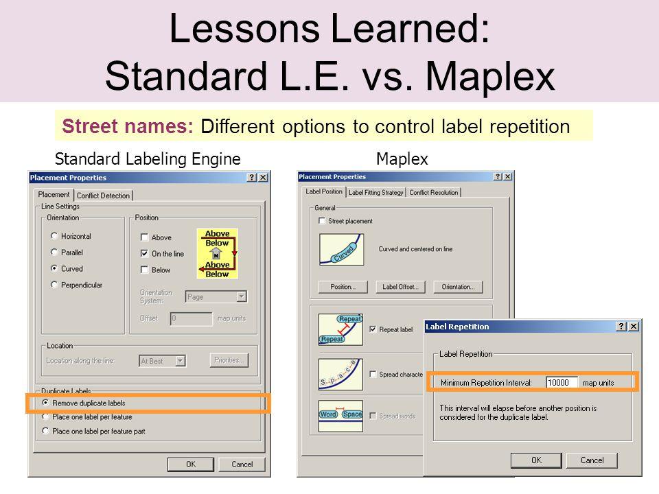 33 Lessons Learned: Standard L.E. vs.