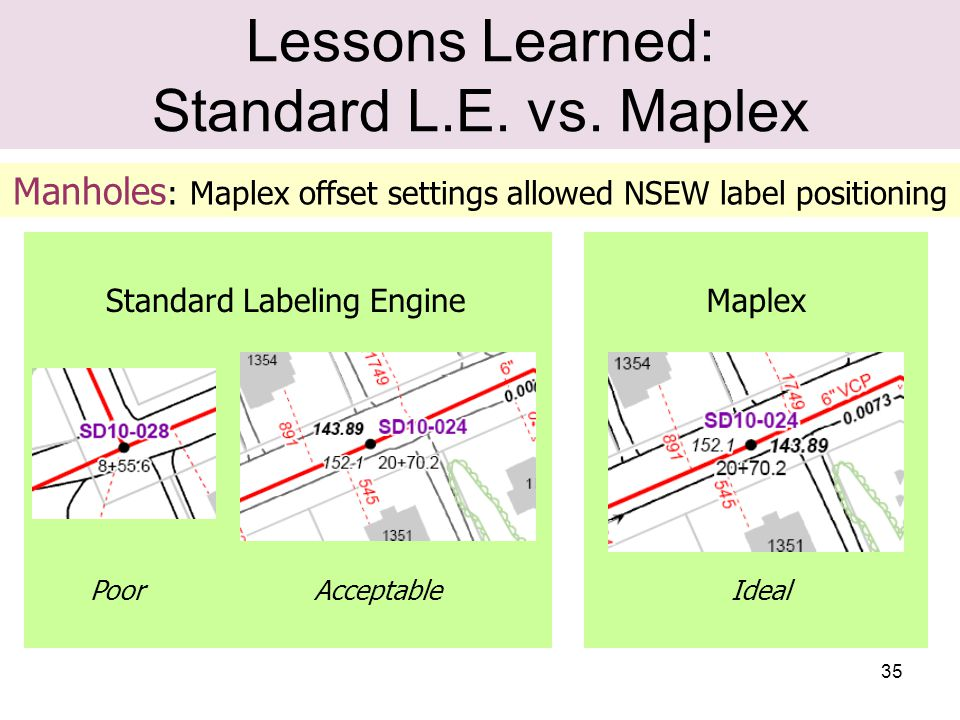 35 Lessons Learned: Standard L.E. vs.