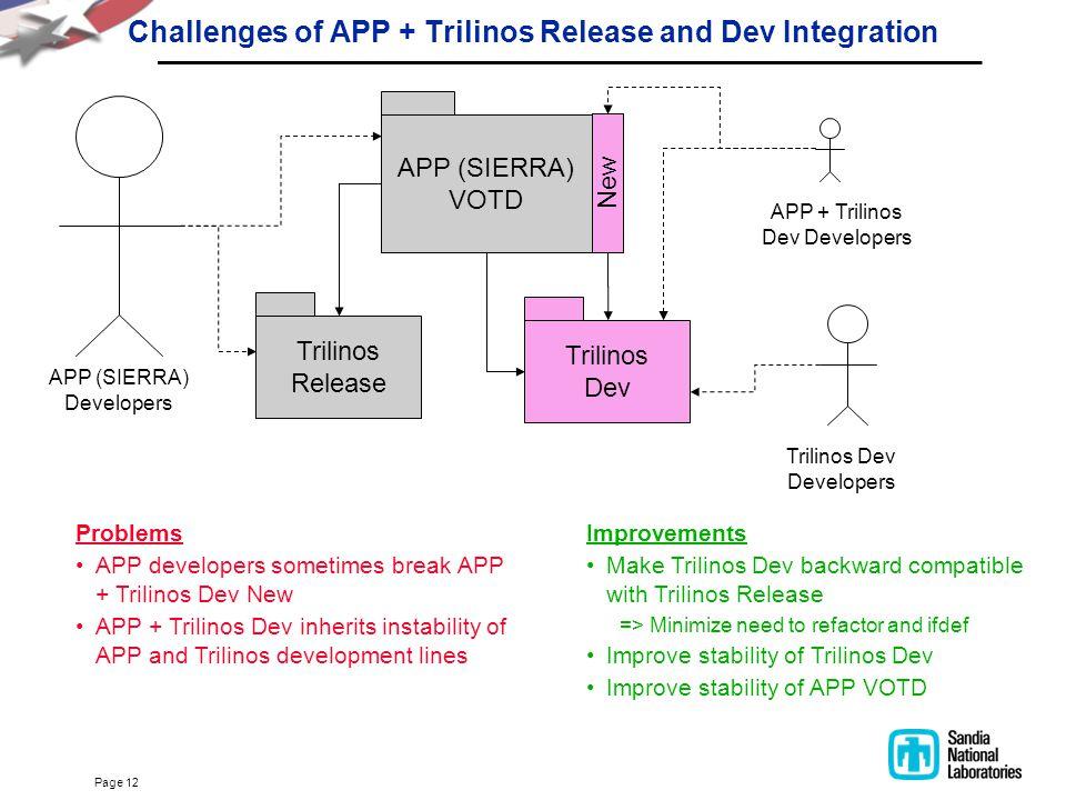 Page 12 Challenges of APP + Trilinos Release and Dev Integration APP (SIERRA) VOTD Trilinos Release Trilinos Dev New APP (SIERRA) Developers APP + Tri
