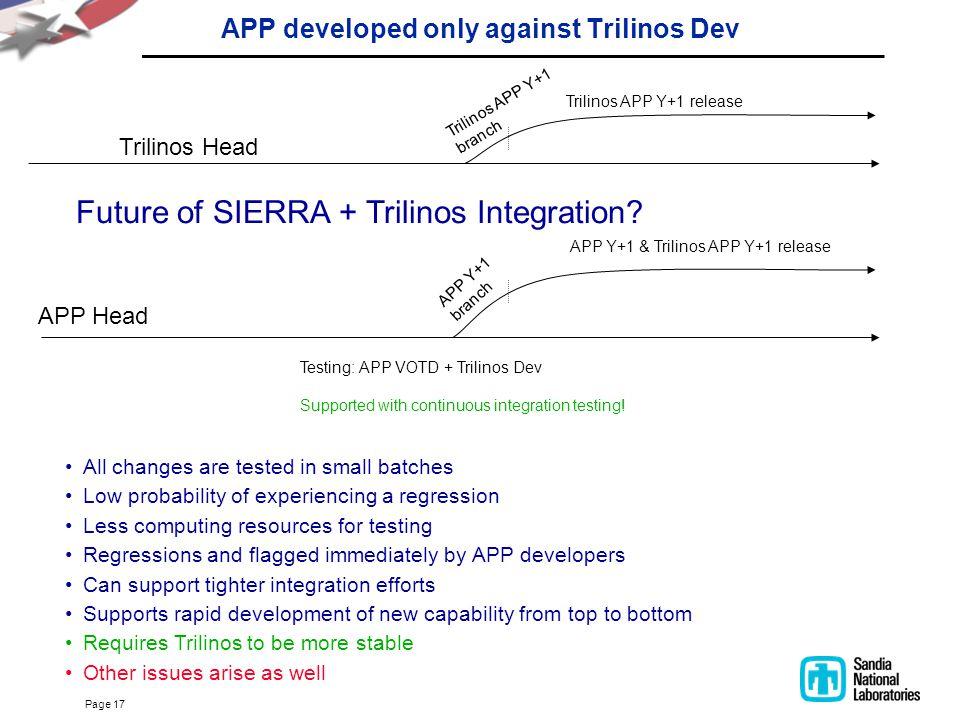 Page 17 APP developed only against Trilinos Dev Trilinos Head APP Head APP Y+1 & Trilinos APP Y+1 release Testing: APP VOTD + Trilinos Dev Supported w