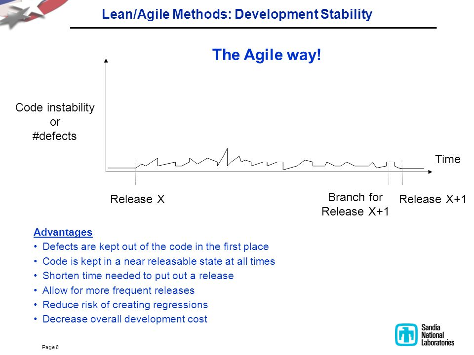 Page 8 Lean/Agile Methods: Development Stability Code instability or #defects Time Release X Branch for Release X+1 The Agile way! Advantages Defects